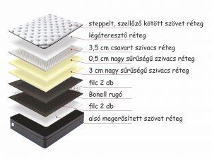 Royal Orthopedic matrac